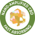 Nano-Amplified-badge-e1537303275111